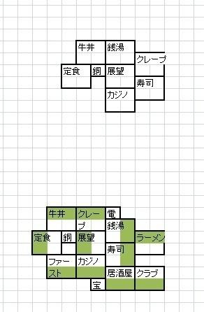 タウンズ 研究 ポイント 箱庭 ガチャ